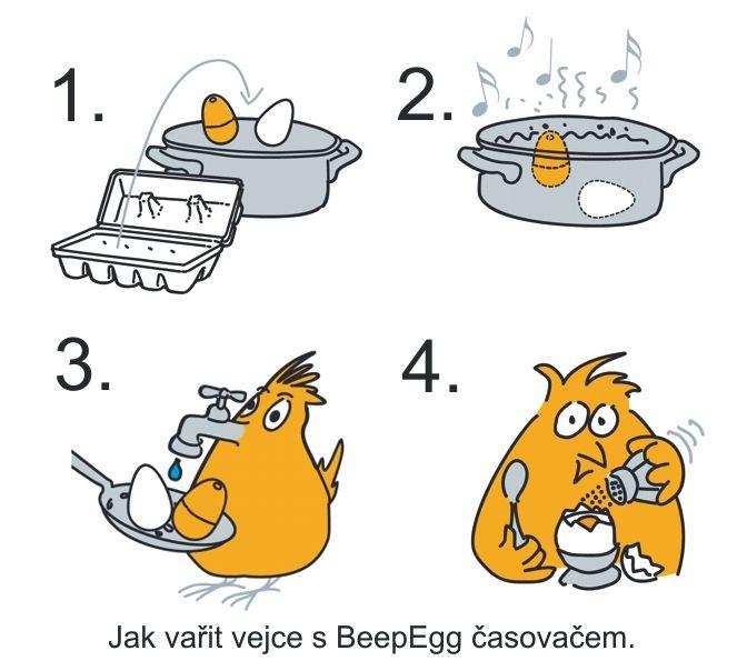jak-gotowac-jajka-beepegg-instrukcja obslugi